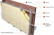 Вентилируемые фасады – хороший материал